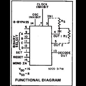 EL Gammal Electronices CD4536